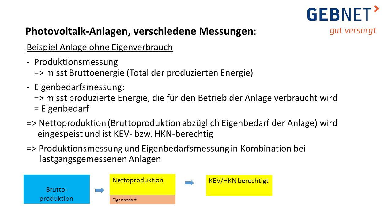 Photovoltaik-Anlagen, verschiedene Messungen: Beispiel Anlage ohne Eigenverbrauch -Produktionsmessung => misst Bruttoenergie (Total der produzierten E
