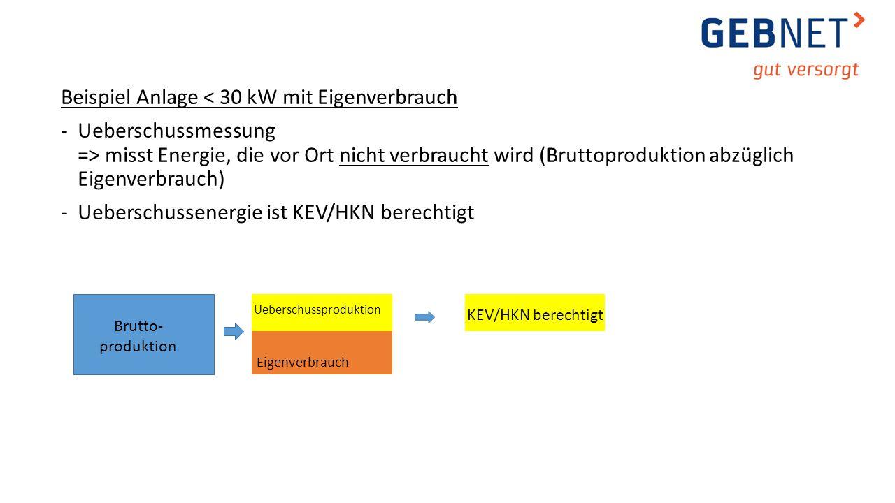 Beispiel Anlage < 30 kW mit Eigenverbrauch -Ueberschussmessung => misst Energie, die vor Ort nicht verbraucht wird (Bruttoproduktion abzüglich Eigenve