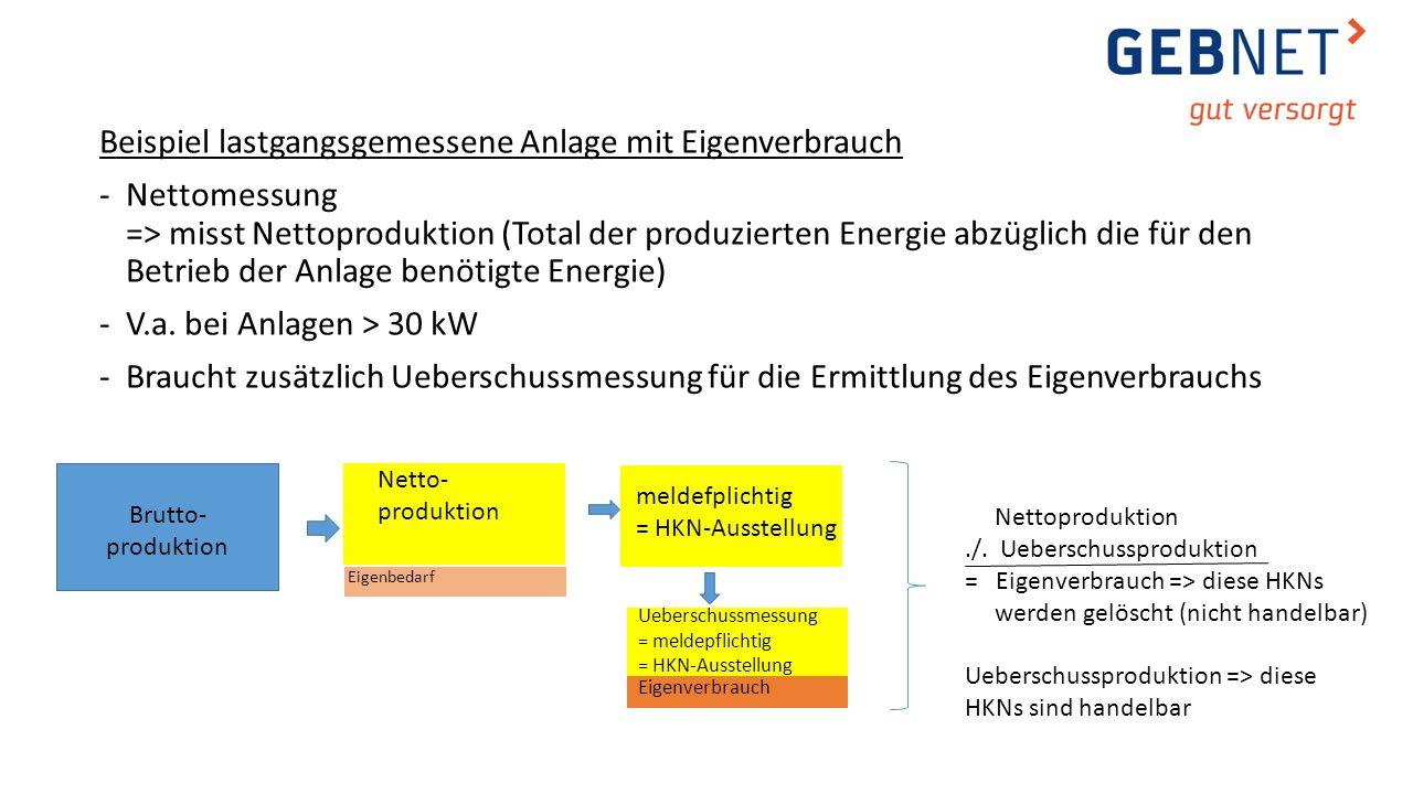 Beispiel lastgangsgemessene Anlage mit Eigenverbrauch -Nettomessung => misst Nettoproduktion (Total der produzierten Energie abzüglich die für den Bet