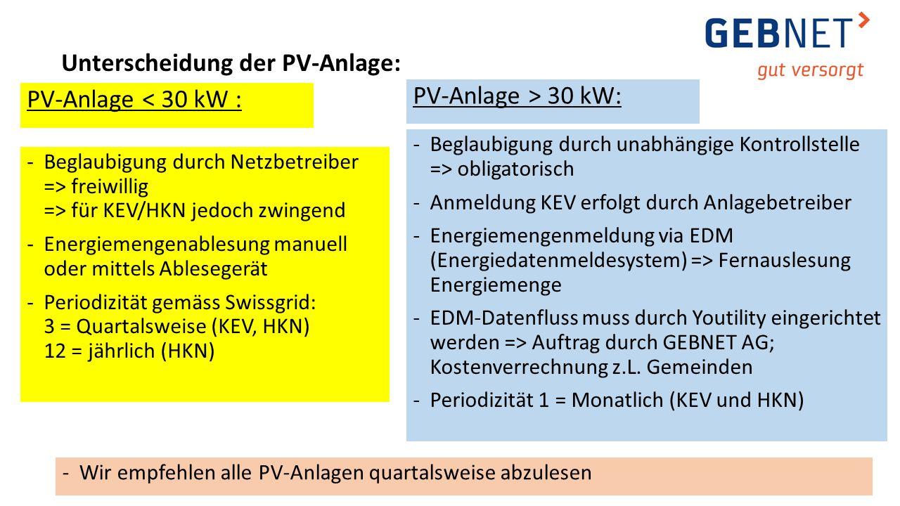 Unterscheidung der PV-Anlage: -Beglaubigung durch unabhängige Kontrollstelle => obligatorisch -Anmeldung KEV erfolgt durch Anlagebetreiber -Energiemen