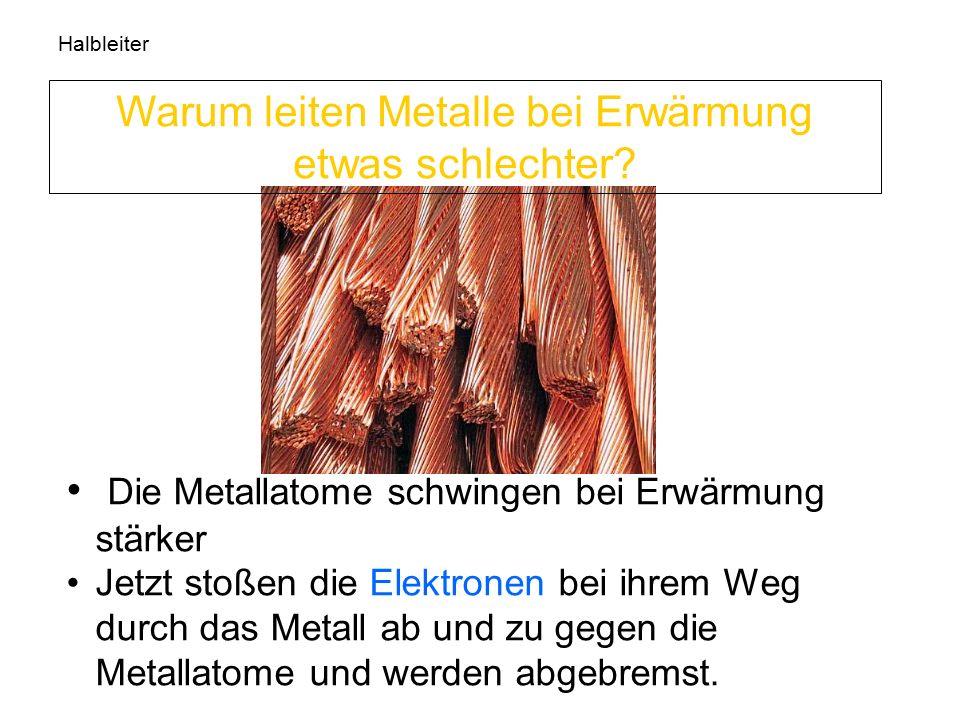 Halbleiter Warum leiten Metalle so gut? Metalle haben viele frei bewegliche Elektronen.