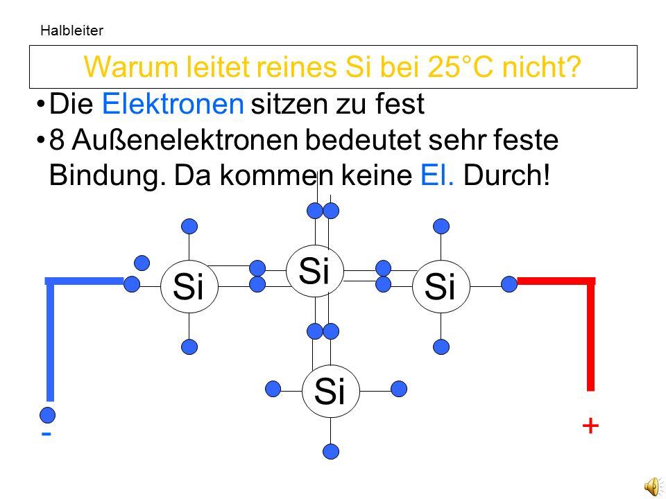 Si Halbleiter Si Durch Erwärmen bewegen sich die Atome stark und Elektronen werden herausgerissen.