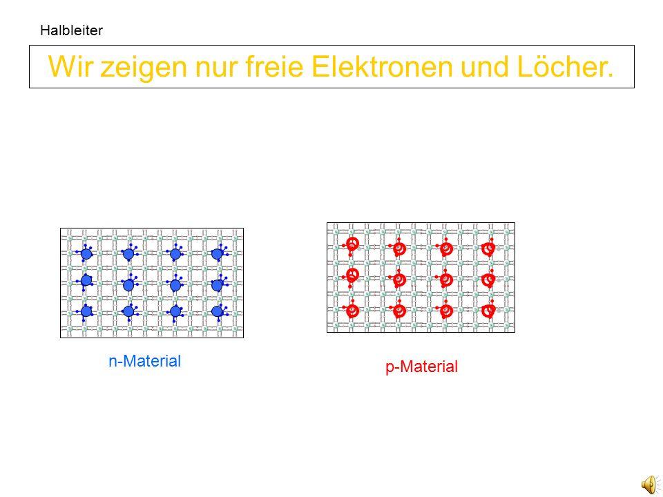 """Halbleiter p-Material (Bedeutet freie """"Löcher ) Wie nennt man das mit Al. dotiere Material?"""