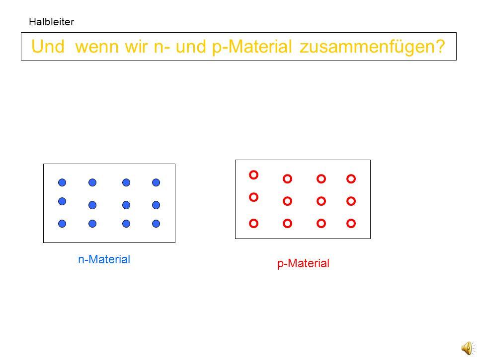 Halbleiter Wir zeigen nur freie Elektronen und Löcher. p-Material n-Material