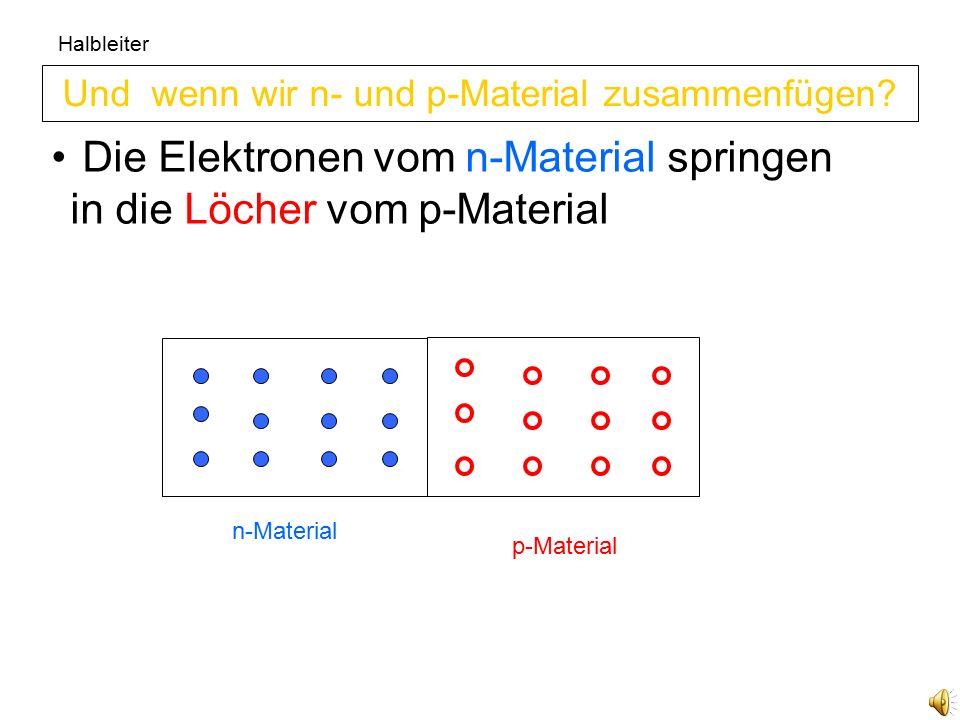Halbleiter Und wenn wir n- und p-Material zusammenfügen? p-Material n-Material