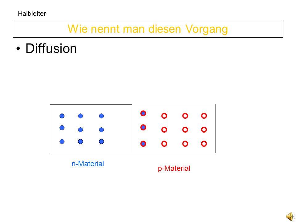 Halbleiter Die Elektronen vom n-Material springen in die Löcher vom p-Material Und wenn wir n- und p-Material zusammenfügen.