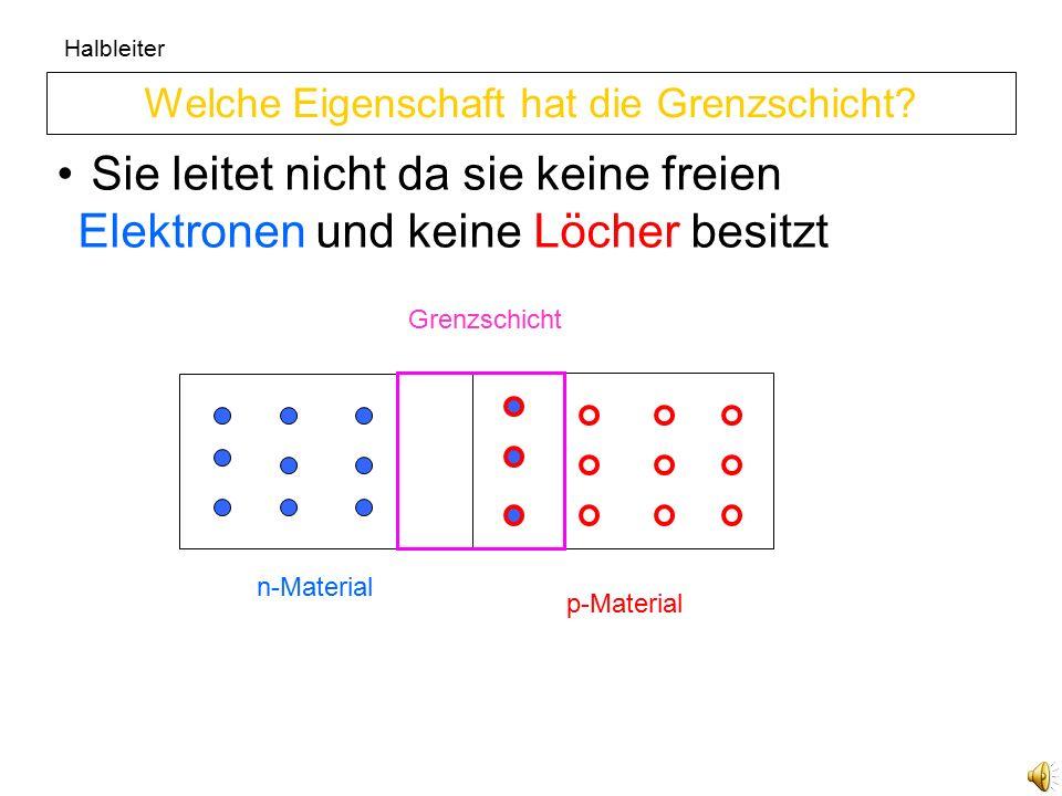 Halbleiter Grenzschicht Wie heißt die Stelle? p-Material n-Material Grenzschicht