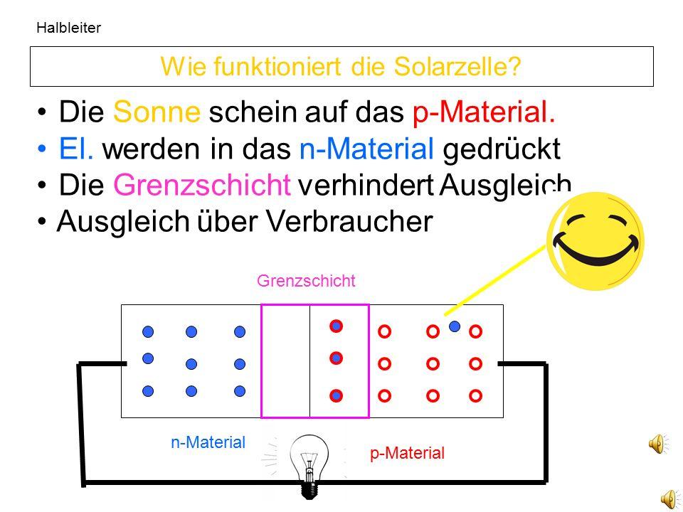Halbleiter Wie eine Diode Wie ist eine Solarzelle aufgebaut? p-Material n-Material Grenzschicht