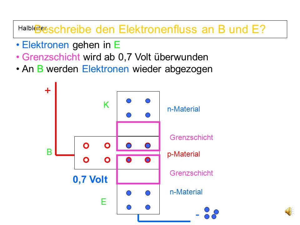 Halbleiter Kollektor C, Emitter E und Basis B Wie heißen die Anschlüsse am Transistor.