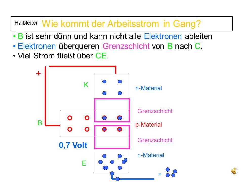 Halbleiter Elektronen gehen in E Grenzschicht wird ab 0,7 Volt überwunden An B werden Elektronen wieder abgezogen Beschreibe den Elektronenfluss an B und E.