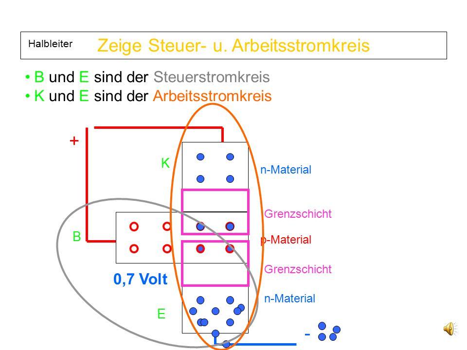 Halbleiter B ist sehr dünn und kann nicht alle Elektronen ableiten Elektronen überqueren Grenzschicht von B nach C.