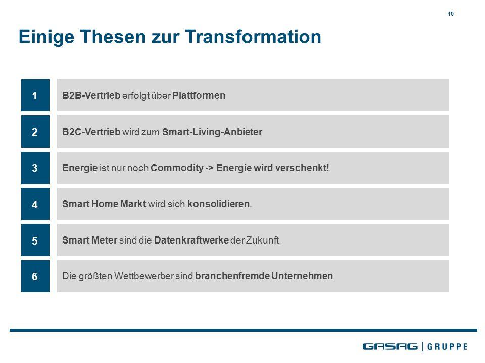 10 Einige Thesen zur Transformation 1 B2C-Vertrieb wird zum Smart-Living-Anbieter 2 Energie ist nur noch Commodity -> Energie wird verschenkt.