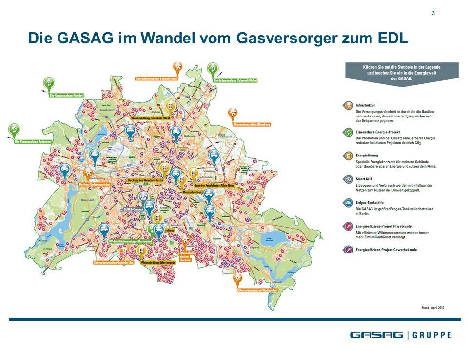 3 Die GASAG im Wandel vom Gasversorger zum EDL