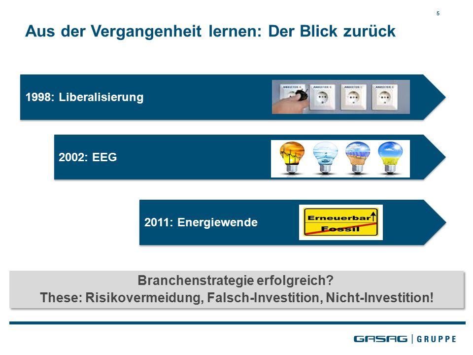 5 Aus der Vergangenheit lernen: Der Blick zurück Branchenstrategie erfolgreich? These: Risikovermeidung, Falsch-Investition, Nicht-Investition! Branch