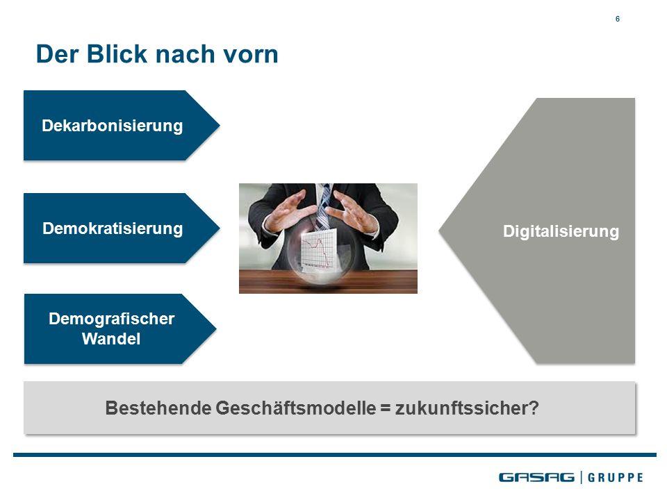 6 Der Blick nach vorn Dekarbonisierung Demokratisierung Demografischer Wandel Digitalisierung Bestehende Geschäftsmodelle = zukunftssicher