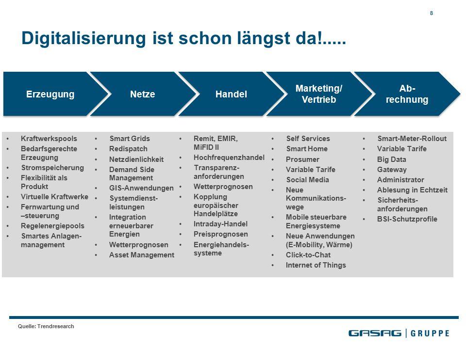 8 Digitalisierung ist schon längst da!..... Erzeugung Handel Ab- rechnung Marketing/ Vertrieb Marketing/ Vertrieb Netze Kraftwerkspools Bedarfsgerecht