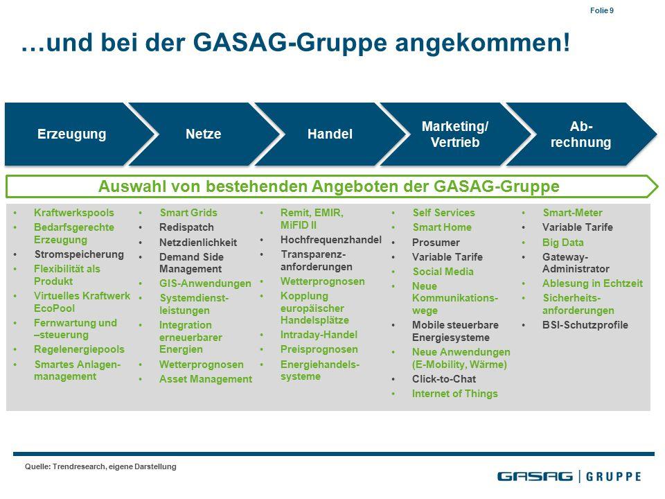 Folie 9 …und bei der GASAG-Gruppe angekommen! Erzeugung Handel Ab- rechnung Marketing/ Vertrieb Marketing/ Vertrieb Netze Kraftwerkspools Bedarfsgerec