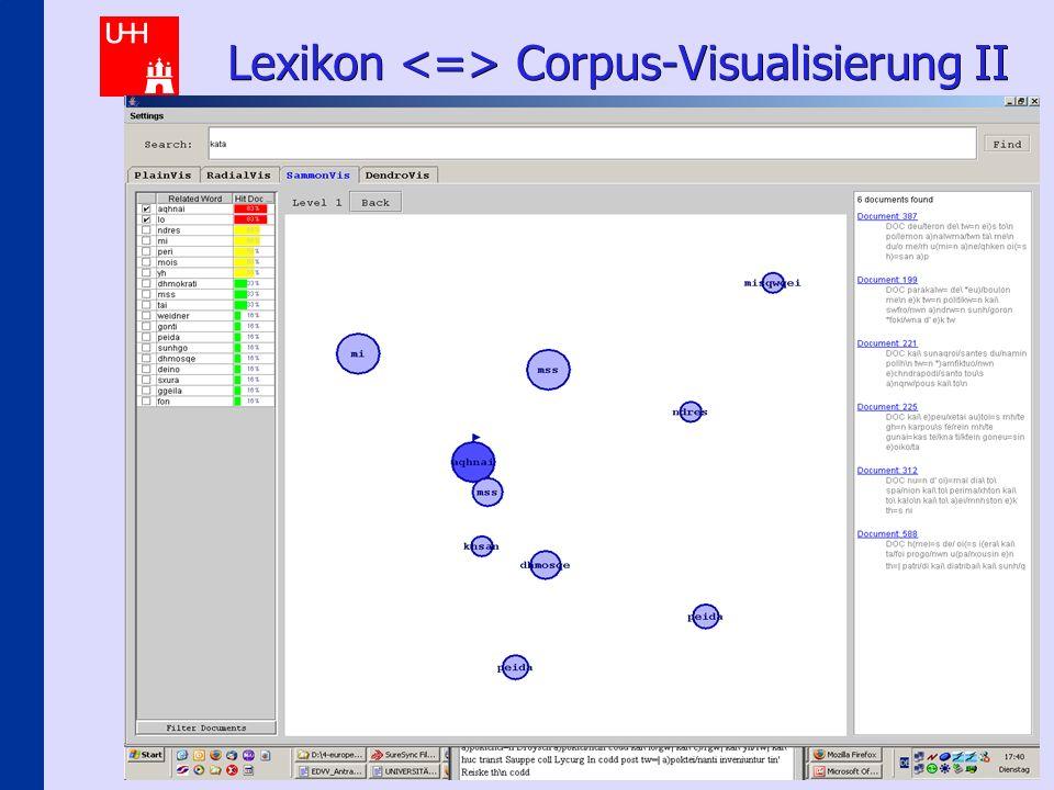 Hermeneutical E-Science Scenarios 15 Lexikon Corpus-Visualisierung II