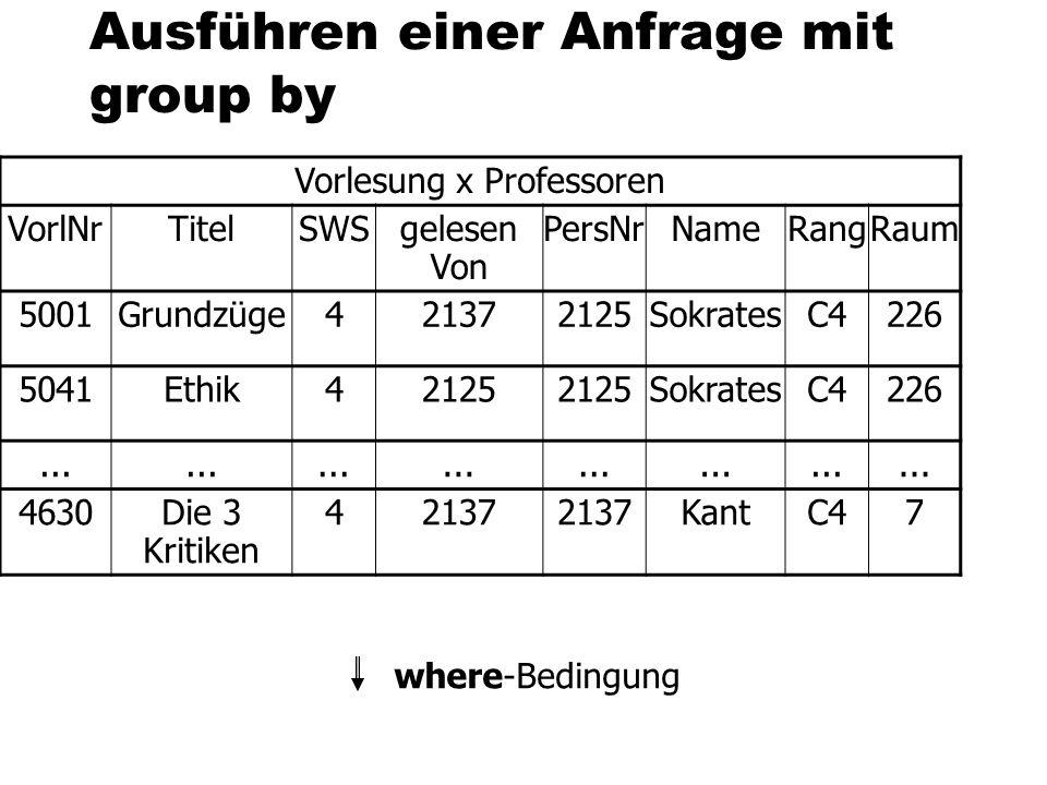 Ausführen einer Anfrage mit group by Vorlesung x Professoren VorlNrTitelSWSgelesen Von PersNrNameRangRaum 5001Grundzüge421372125SokratesC4226 5041Ethik42125 SokratesC4226...