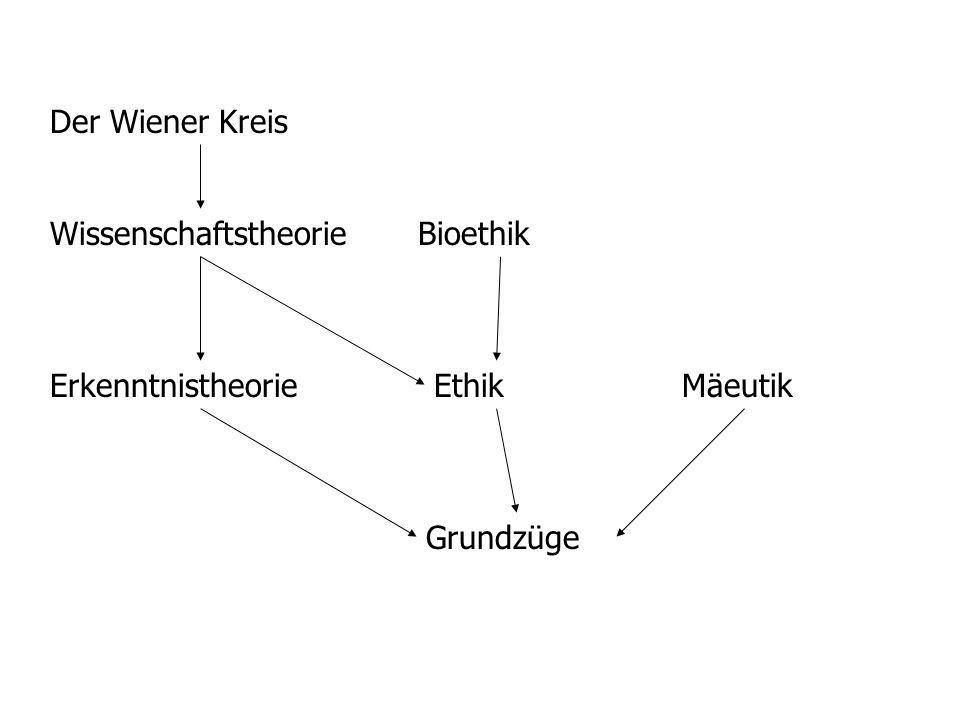 Der Wiener Kreis WissenschaftstheorieBioethik ErkenntnistheorieEthikMäeutik Grundzüge