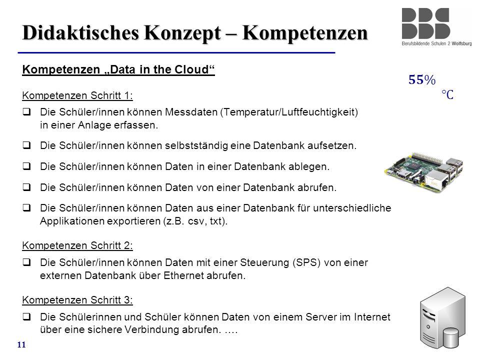 """11 Didaktisches Konzept – Kompetenzen Kompetenzen """"Data in the Cloud"""" Kompetenzen Schritt 1:  Die Schüler/innen können Messdaten (Temperatur/Luftfeuc"""