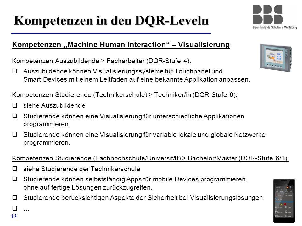 """13 Kompetenzen in den DQR-Leveln Kompetenzen """"Machine Human Interaction"""" – Visualisierung Kompetenzen Auszubildende > Facharbeiter (DQR-Stufe 4):  Au"""