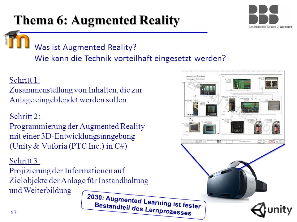 17 Thema 6: Augmented Reality Was ist Augmented Reality.