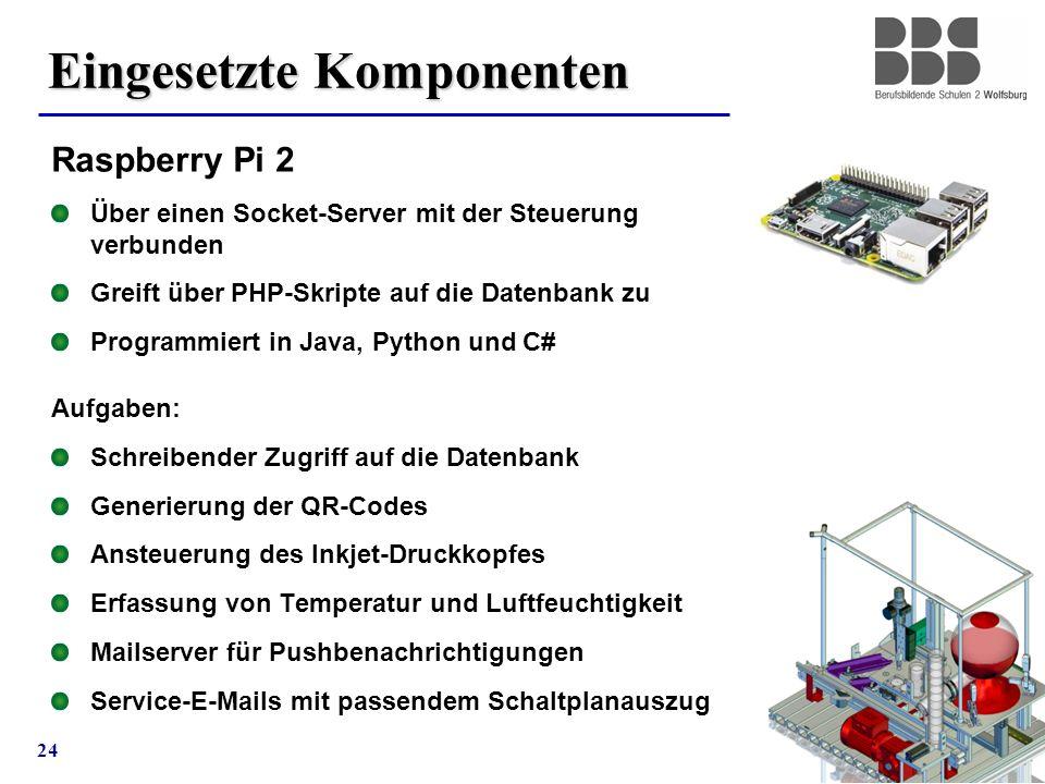 24 Eingesetzte Komponenten Raspberry Pi 2 Über einen Socket-Server mit der Steuerung verbunden Greift über PHP-Skripte auf die Datenbank zu Programmie