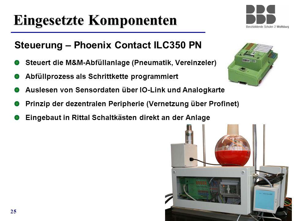 25 Eingesetzte Komponenten Steuerung – Phoenix Contact ILC350 PN Steuert die M&M-Abfüllanlage (Pneumatik, Vereinzeler) Abfüllprozess als Schrittkette
