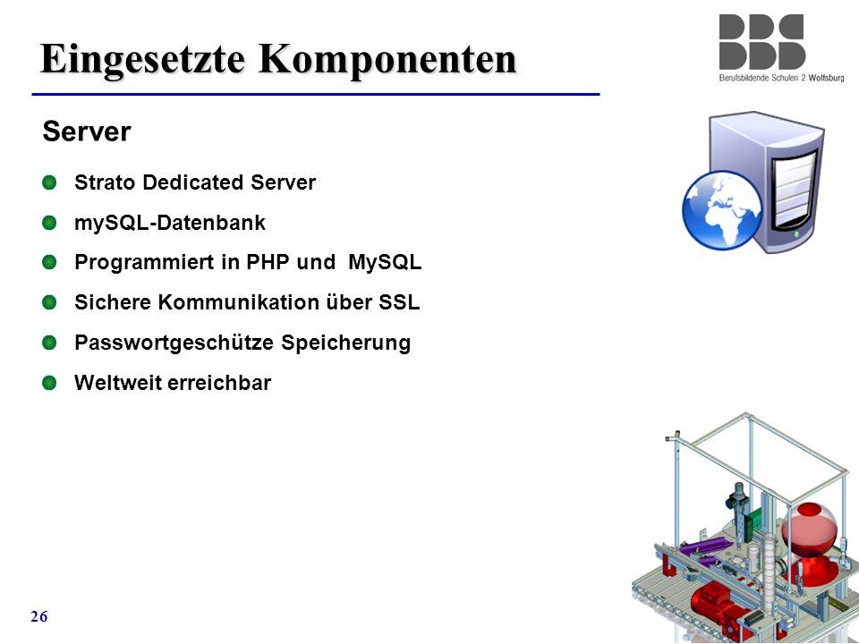 26 Eingesetzte Komponenten Server Strato Dedicated Server mySQL-Datenbank Programmiert in PHP und MySQL Sichere Kommunikation über SSL Passwortgeschüt