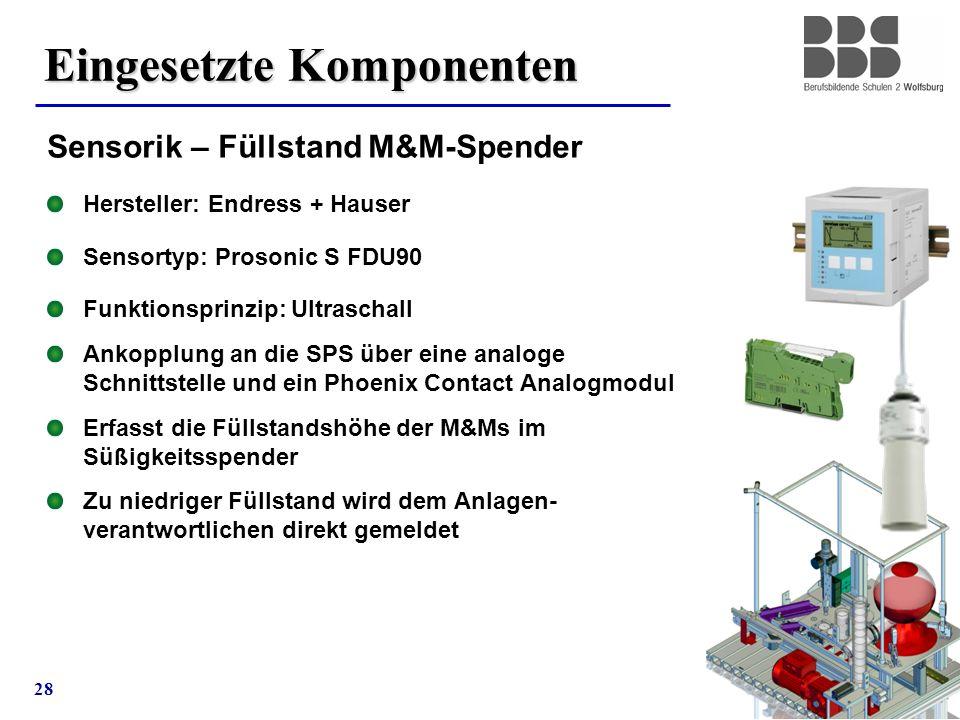 28 Eingesetzte Komponenten Sensorik – Füllstand M&M-Spender Hersteller: Endress + Hauser Sensortyp: Prosonic S FDU90 Funktionsprinzip: Ultraschall Ank