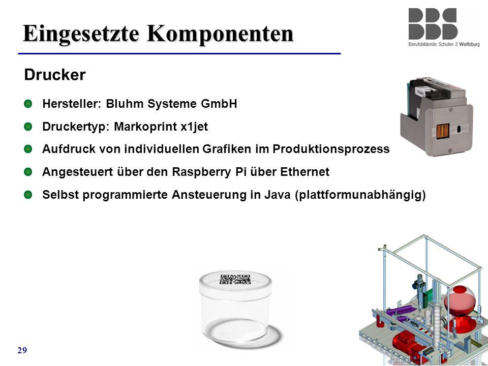 29 Eingesetzte Komponenten Drucker Hersteller: Bluhm Systeme GmbH Druckertyp: Markoprint x1jet Aufdruck von individuellen Grafiken im Produktionsproze