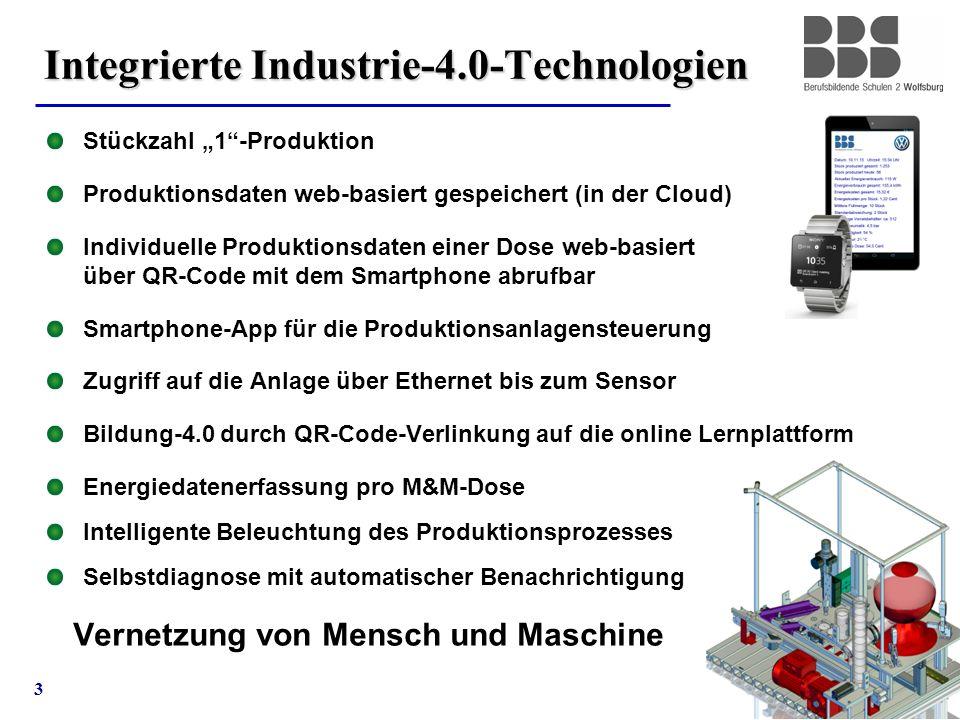 "3 Integrierte Industrie-4.0-Technologien Stückzahl ""1""-Produktion Produktionsdaten web-basiert gespeichert (in der Cloud) Individuelle Produktionsdate"