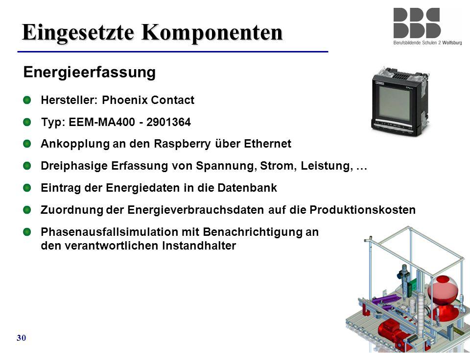 30 Eingesetzte Komponenten Energieerfassung Hersteller: Phoenix Contact Typ: EEM-MA400 - 2901364 Ankopplung an den Raspberry über Ethernet Dreiphasige