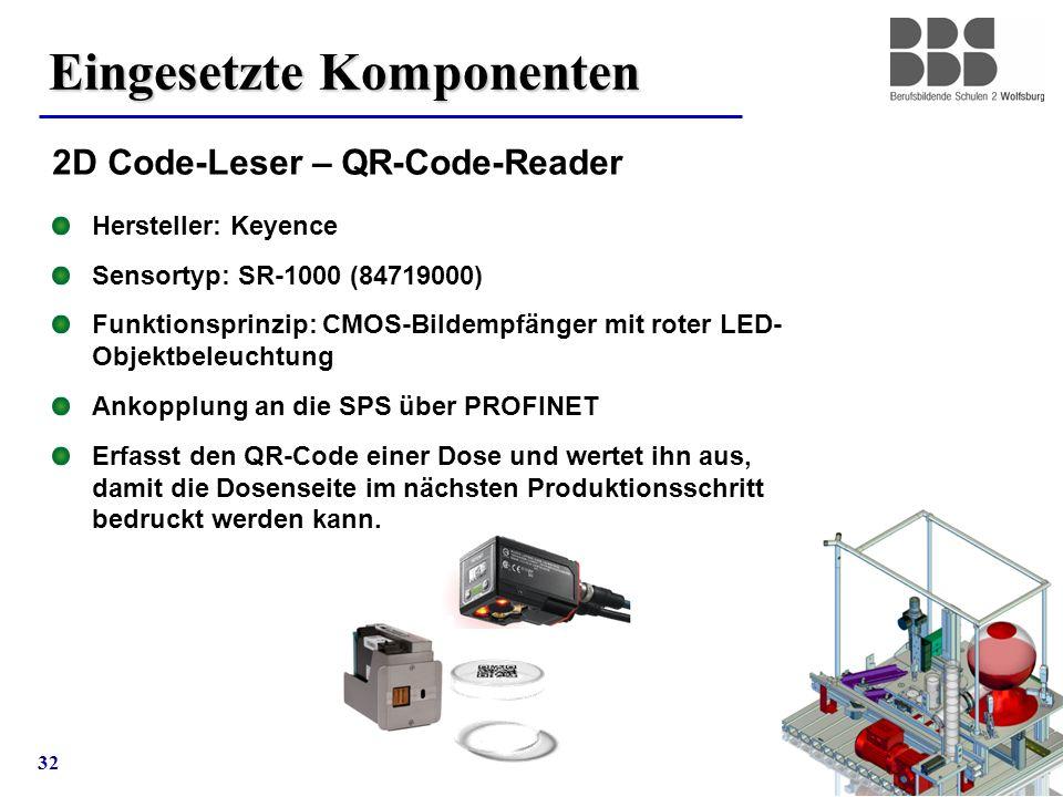 32 Eingesetzte Komponenten 2D Code-Leser – QR-Code-Reader Hersteller: Keyence Sensortyp: SR-1000 (84719000) Funktionsprinzip: CMOS-Bildempfänger mit r