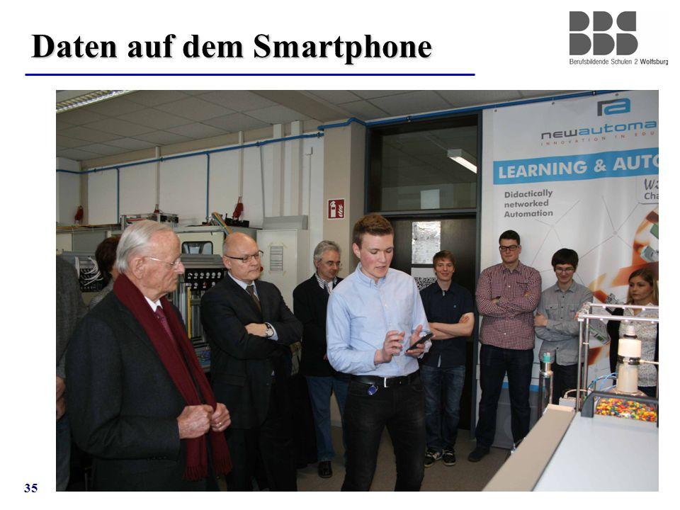 35 Daten auf dem Smartphone