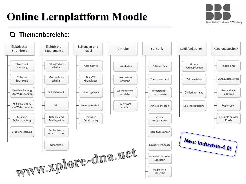 """38 Literatur Projektbuch 1 (362 Seiten) ISBN 978-3-427-44501-2 Schüler (23,45 €) ISBN 978-3-427-44502-9 Lehrer (28,95 €) Projektbuch 2 (340 Seiten) ISBN 978-3-427-44503-6 Schüler (27,45 €) ISBN 978-3-427-44504-3 Lehrer (28,95 €) EPLAN P8 Version 2 (120 Seiten) Praxistraining für Einsteiger ISBN 978-3-427-44491-6 (9,95 €) Einzelprojekt 3 – """"Steuerungen analysieren und anpassen ISBN 978-3-427-44505-0 Schüler (9,95 €) ISBN 978-3-427-44506-7 Lehrer (8,00 €) Einzelprojekt 6 – Eine Sortieranlage analysieren, erweitern und deren Sicherheit prüfen (Ende 2016) ISBN 978-3-427-44507-4 Schüler (9,95 €) ISBN 978-3-427-44508-1 Lehrer (8,00 €)"""