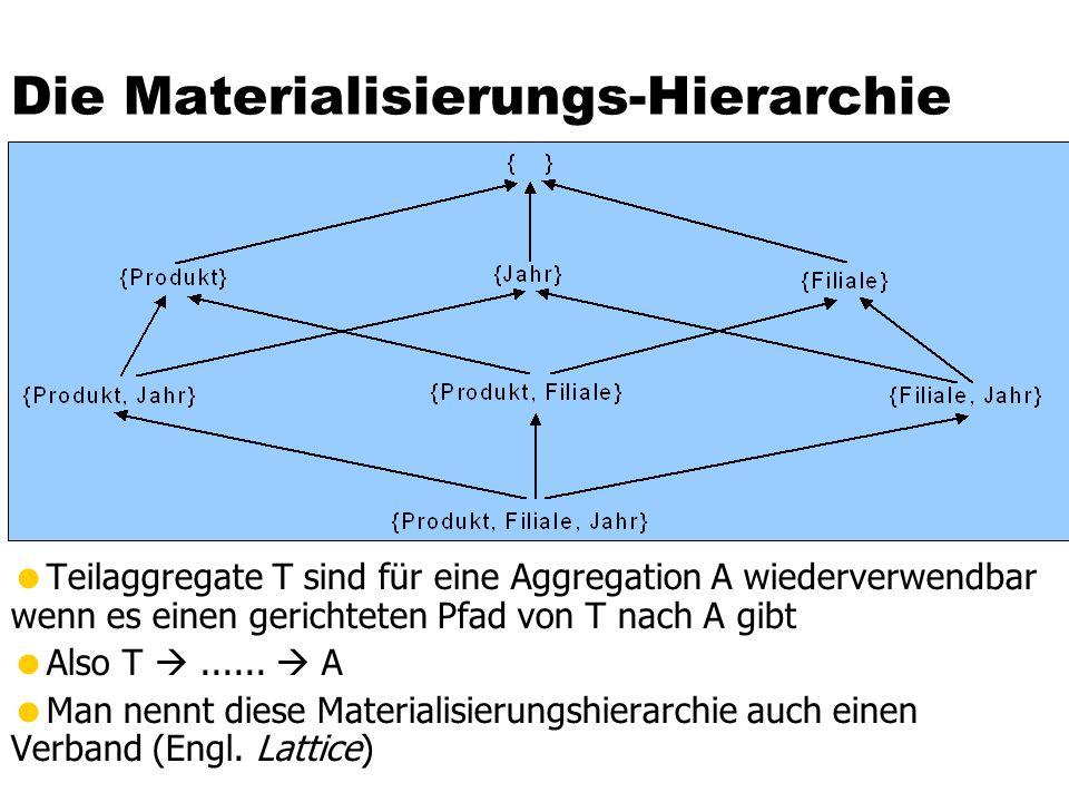 Die Materialisierungs-Hierarchie  Teilaggregate T sind für eine Aggregation A wiederverwendbar wenn es einen gerichteten Pfad von T nach A gibt  Als