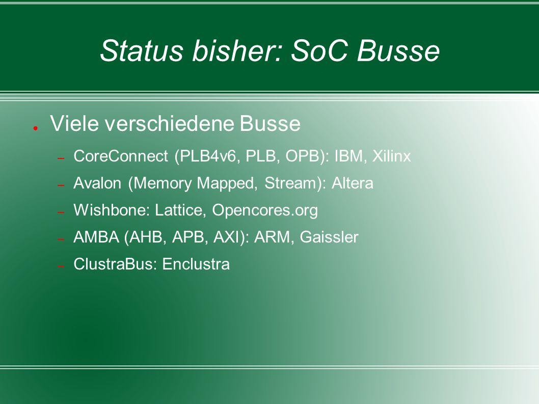 Status bisher: SoC Busse ● Viele verschiedene Busse – CoreConnect (PLB4v6, PLB, OPB): IBM, Xilinx – Avalon (Memory Mapped, Stream): Altera – Wishbone: Lattice, Opencores.org – AMBA (AHB, APB, AXI): ARM, Gaissler – ClustraBus: Enclustra
