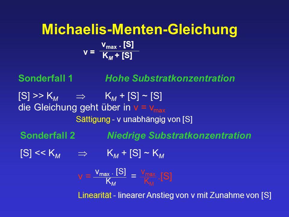 Michaelis-Menten-Gleichung v = v max. [S] K M + [S] Sonderfall 1Hohe Substratkonzentration [S] >> K M  K M + [S] ~ [S] die Gleichung geht über in v =