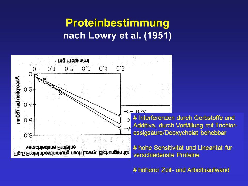 Proteinbestimmung nach Lowry et al. (1951) # Interferenzen durch Gerbstoffe und Additiva, durch Vorfällung mit Trichlor- essigsäure/Deoxycholat behebb