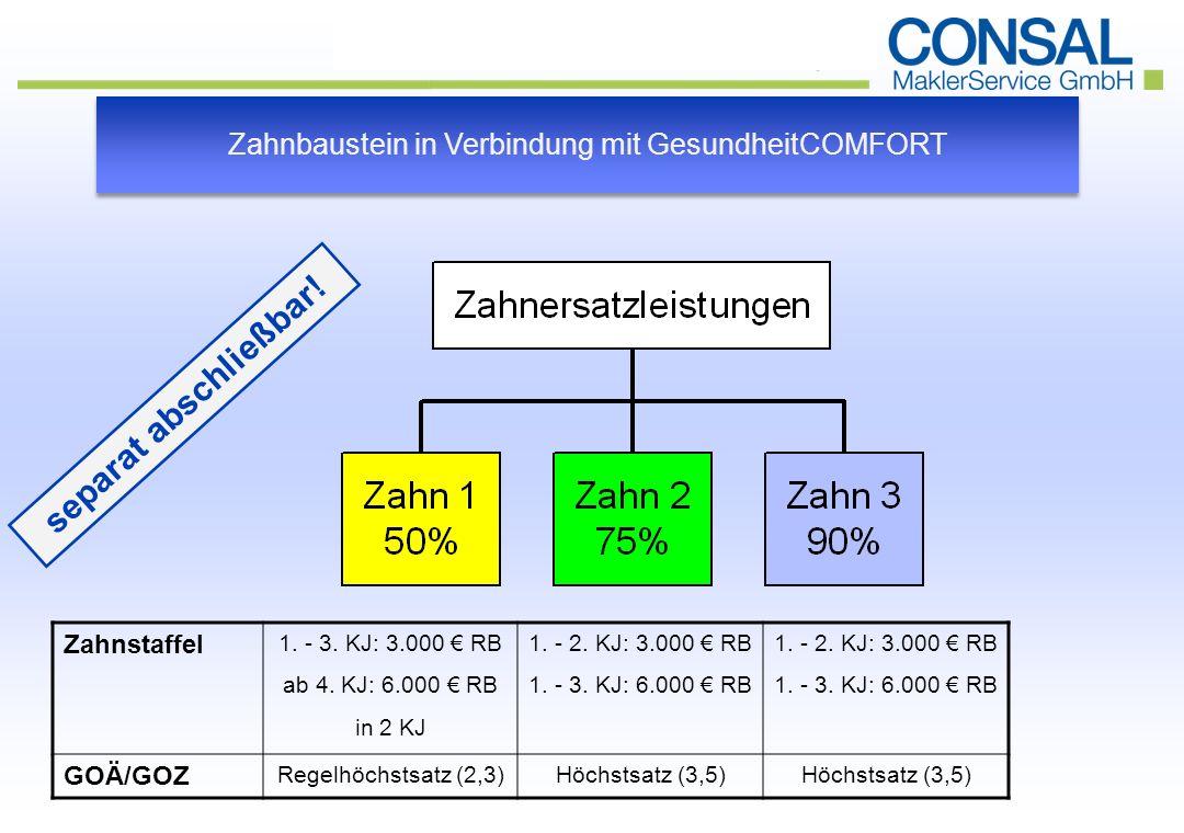 Zahnstaffel 1. - 3. KJ: 3.000 € RB ab 4. KJ: 6.000 € RB in 2 KJ 1.