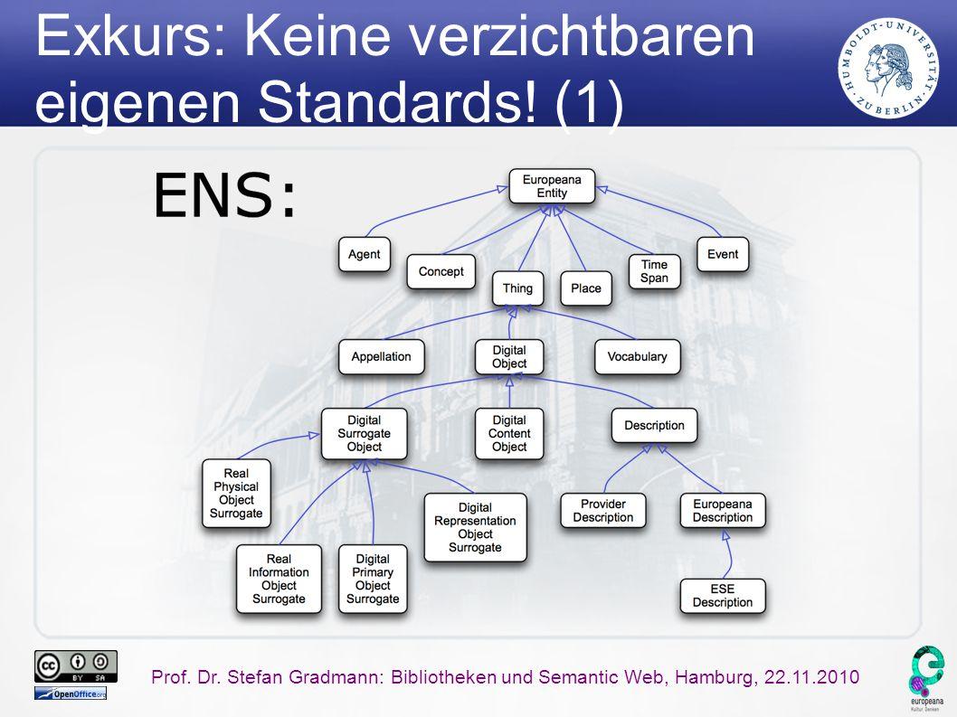 Prof. Dr. Stefan Gradmann: Bibliotheken und Semantic Web, Hamburg, 22.11.2010 Exkurs: Keine verzichtbaren eigenen Standards! (1)