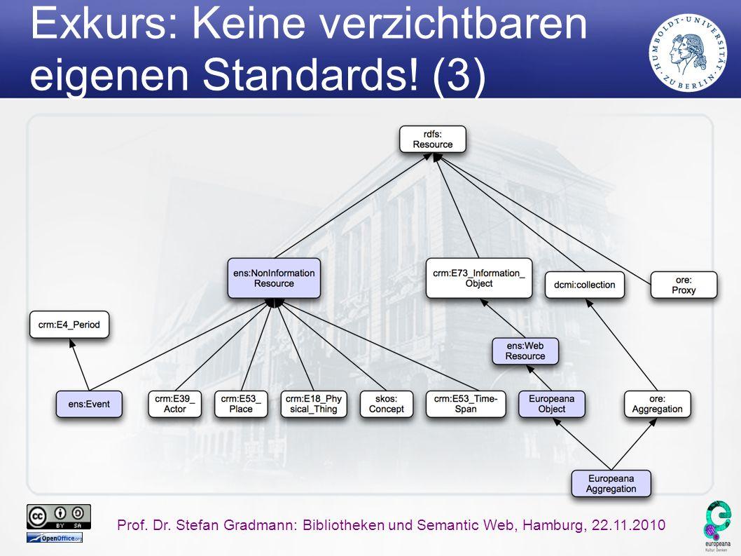 Prof. Dr. Stefan Gradmann: Bibliotheken und Semantic Web, Hamburg, 22.11.2010 Exkurs: Keine verzichtbaren eigenen Standards! (3)