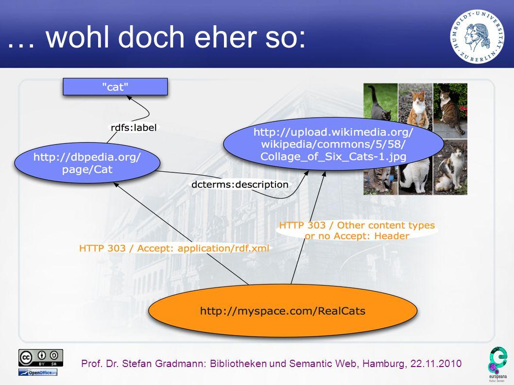 Prof. Dr. Stefan Gradmann: Bibliotheken und Semantic Web, Hamburg, 22.11.2010 … wohl doch eher so: