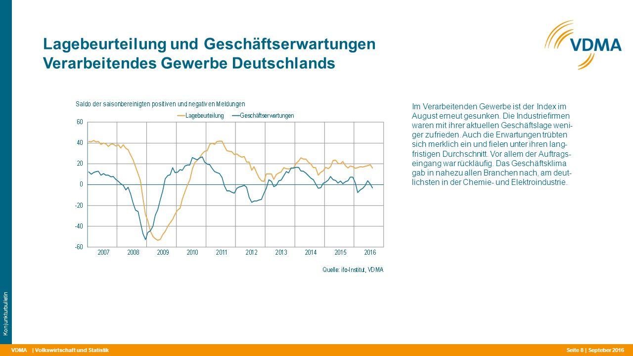 VDMA Lagebeurteilung und Geschäftserwartungen Verarbeitendes Gewerbe Deutschlands | Volkswirtschaft und Statistik Konjunkturbulletin Im Verarbeitenden Gewerbe ist der Index im August erneut gesunken.
