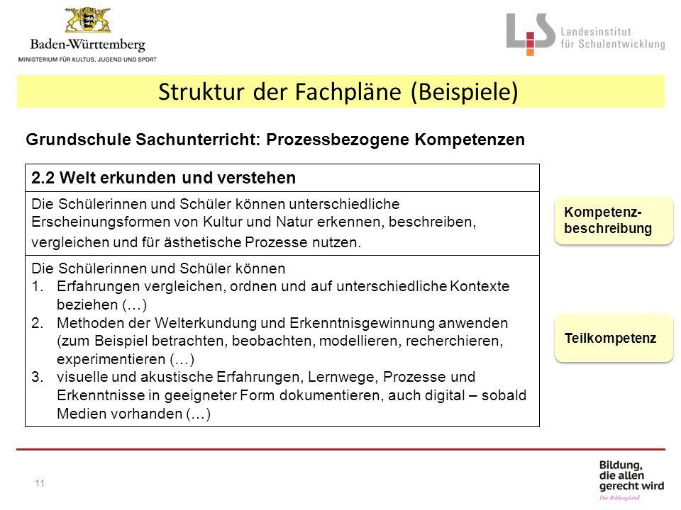 Struktur der Fachpläne (Beispiele) Grundschule Sachunterricht: Prozessbezogene Kompetenzen 2.2 Welt erkunden und verstehen Die Schülerinnen und Schüle