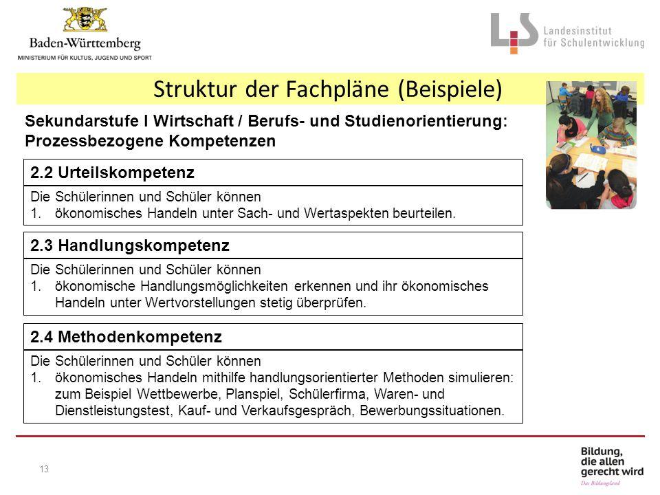 Struktur der Fachpläne (Beispiele) Sekundarstufe I Wirtschaft / Berufs- und Studienorientierung: Prozessbezogene Kompetenzen 2.2 Urteilskompetenz Die