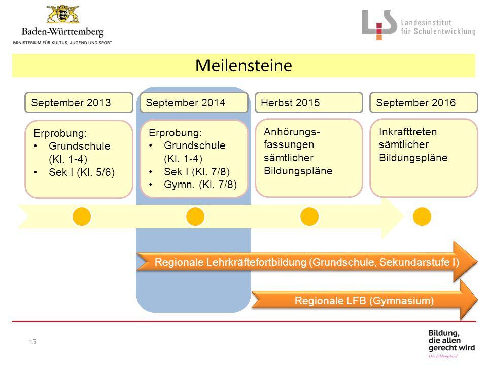 Meilensteine Regionale Lehrkräftefortbildung (Grundschule, Sekundarstufe I) Regionale LFB (Gymnasium) September 2013September 2014Herbst 2015September