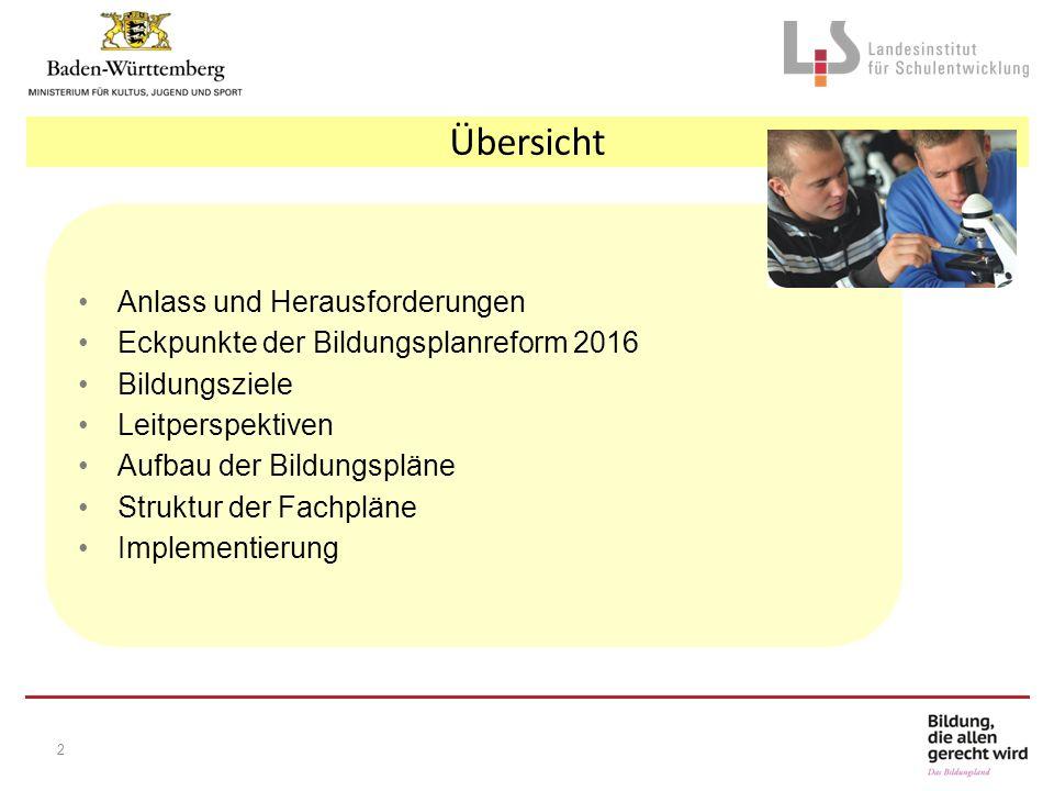 Anlass und Herausforderungen Eckpunkte der Bildungsplanreform 2016 Bildungsziele Leitperspektiven Aufbau der Bildungspläne Struktur der Fachpläne Impl